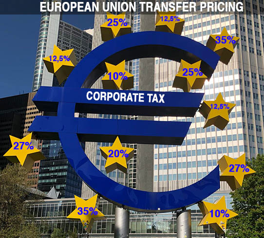 European Union transfer pricing
